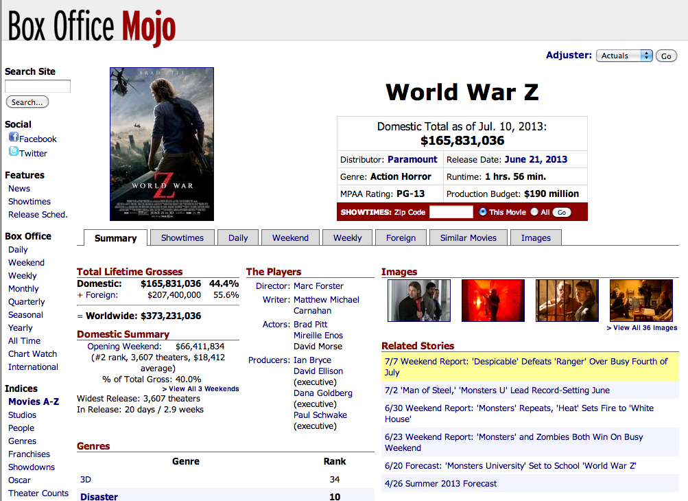 Box office mojo - Mojo box office worldwide ...